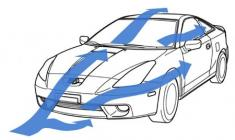 Car_Aerodynamic_Basics_thumb