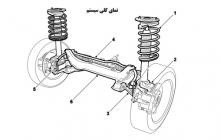 IKCO_Dena_Suspension_ServiceManual_thumb
