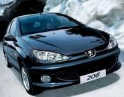 IKCO_NewPeugeot206_ISACO_Intro_thumb