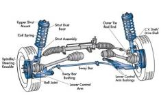 Steer_and_Suspension_StudyGuide_thumb