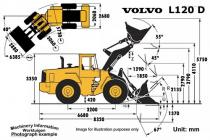 Volvo_L120D_ManualSevice_thumb