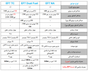 ef7_Engine_Types_thumb