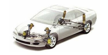 how-car-suspention-works