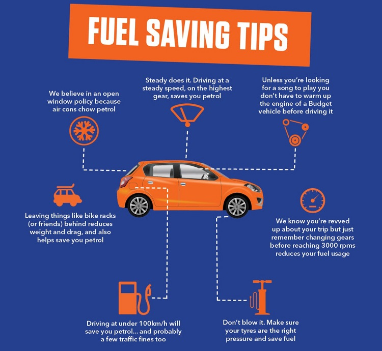 Fuel Saving Infographic